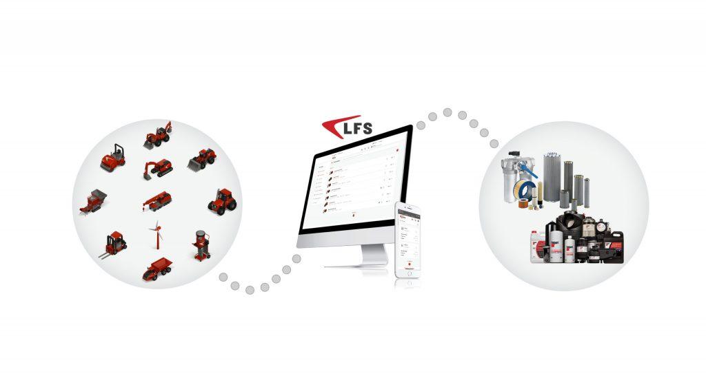 LFS-filtersustem-Lekang-Filter